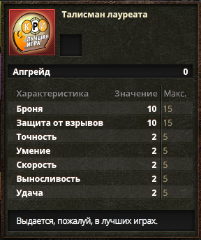 Риот RiotBestGame2012